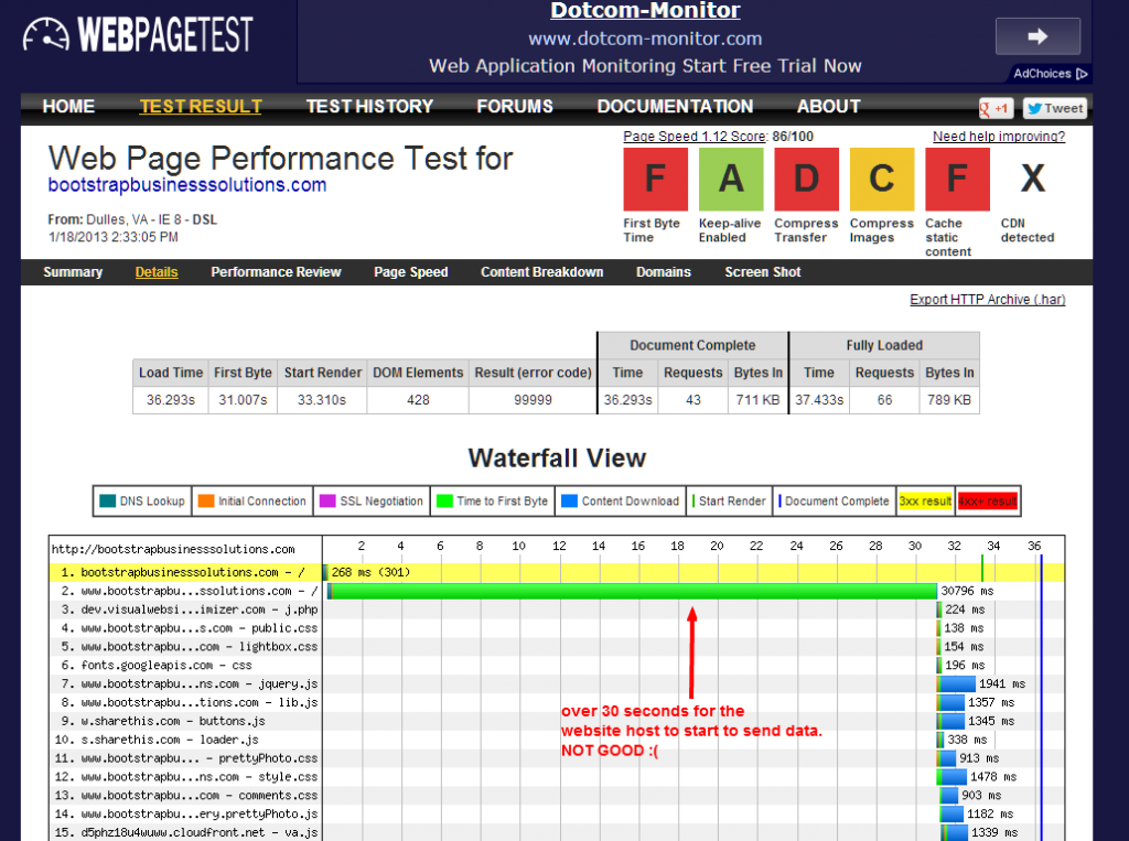 WebPagetest Test
