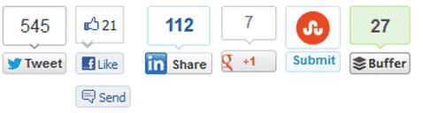 Social Sharing2