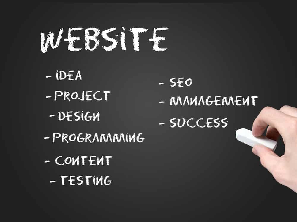 WordPress Webmasters