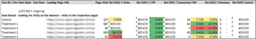 CTA3-Results